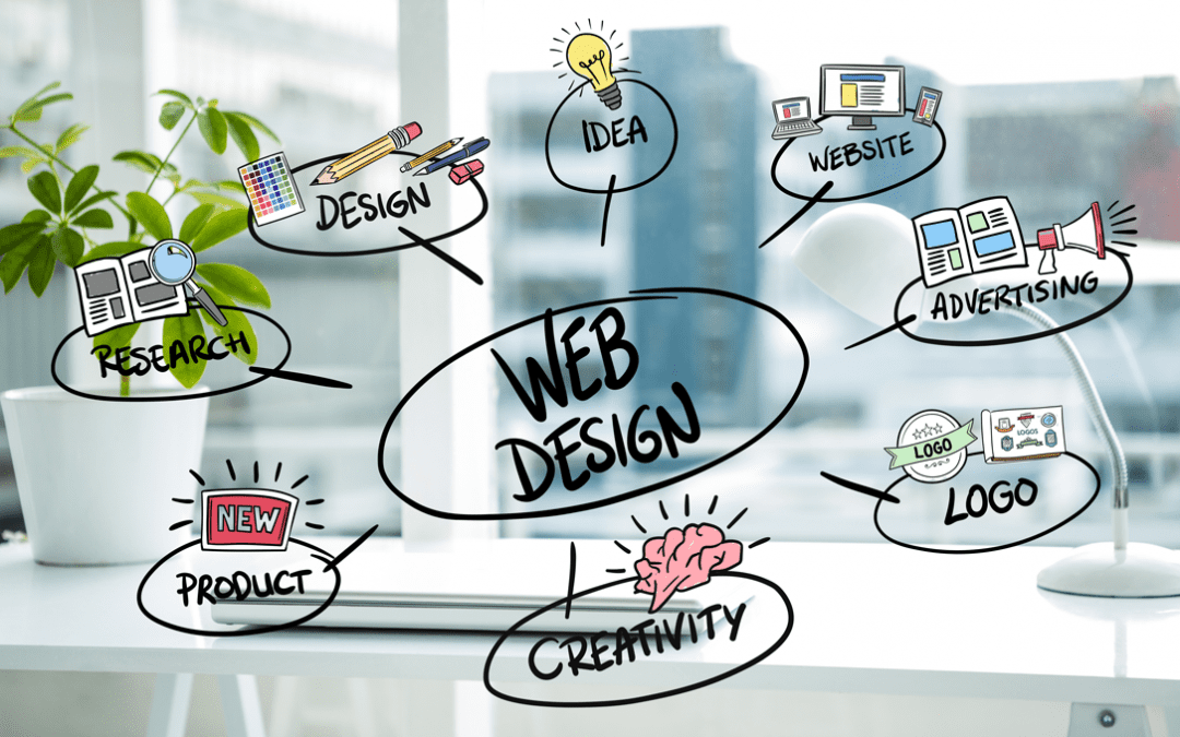 Why Hiring A Web Designer is Better Than Wix